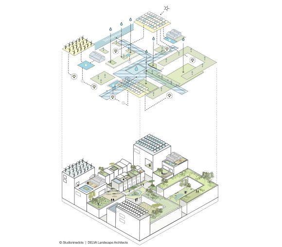 DLA-12-Buiksloterham-Cityplots-DELVA-Landscape-Architects-Studioninedots-Amsterdam-Antwerpen-openbare-ruimte-water-straat