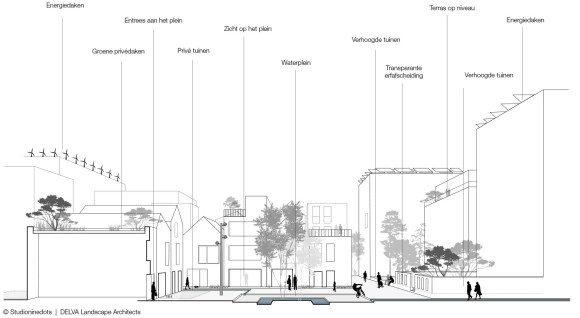 DLA-14-Buiksloterham-Cityplots-DELVA-Landscape-Architects-Studioninedots-Amsterdam-Antwerpen-openbare-ruimte-water-straat