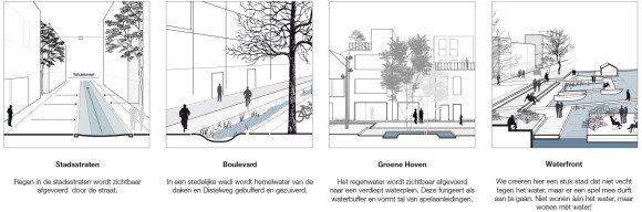DLA-6-Buiksloterham-Cityplots-DELVA-Landscape-Architects-Studioninedots-Amsterdam-Antwerpen-openbare-ruimte-water-straat