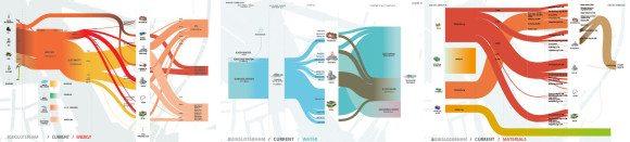 DLA5-Buiksloterham-DELVA-Landscape-Architects-Studioninedots-Amsterdam-Antwerpen-circulair-ontwerpend-onderzoek9