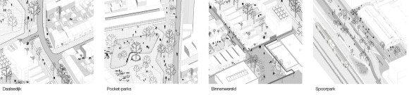 DELVA-Landscape-Architects-studioninedots-utrecht-wisselspoor-werkspoor-daalsedijk-werkspoor-NS-vastgoed-spoorpark-synchroon-skonk1112
