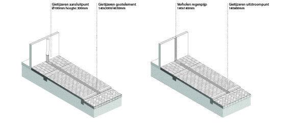 DLA-1-Buiksloterham-Cityplots-DELVA-Landscape-Architects-Studioninedots-Amsterdam-Antwerpen-openbare-ruimte-water-groen-detail-goot