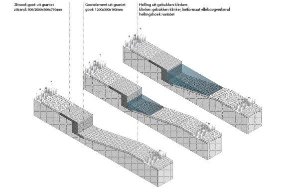 DLA-1-Buiksloterham-Cityplots-DELVA-Landscape-Architects-Studioninedots-Amsterdam-Antwerpen-openbare-ruimte-water-groen-detail-goot-hof
