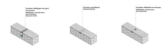 DLA-1-Buiksloterham-Cityplots-DELVA-Landscape-Architects-Studioninedots-Amsterdam-Antwerpen-openbare-ruimte-water-groen-detail-goot-steeg