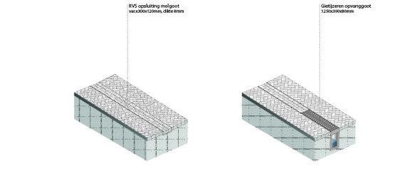 DLA-1-Buiksloterham-Cityplots-DELVA-Landscape-Architects-Studioninedots-Amsterdam-Antwerpen-openbare-ruimte-water-groen-detail-goot2