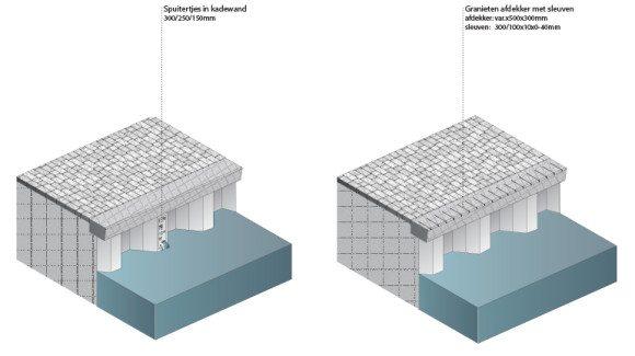 DLA-1-Buiksloterham-Cityplots-DELVA-Landscape-Architects-Studioninedots-Amsterdam-Antwerpen-openbare-ruimte-water-groen-detail-kade