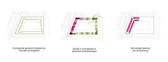 DELVA-Landscape-architects-deeltuin-veemarkt-behappy-synchroon-metabolic-meesvisser-deeleconomie-binnentuin-duurzaamheid-amsterdam-antwerpen-steven-Deeltuin2-2-1
