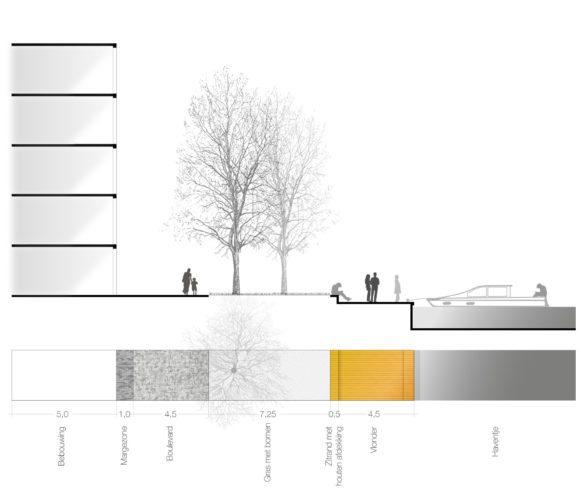 DELVA-Landscape-Architects-Steven-Delva-AM-BAM-Powerhouse-Company-VIAC-Blonk-Advies-Diemen-Sniep-waterfront-9