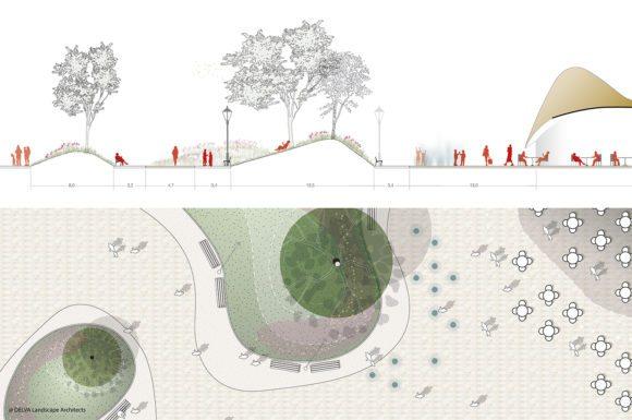 16 © DELVA Landscape Architects Urbanism Powerhouse Amvest Synchroon KJ Plein Centraal station Den Haag Koekamp Park Entree_Snede Paviljoen en Parkheuvels