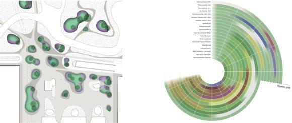 DLA 16021 Den Haag KJ Plein Projectfiche.indd