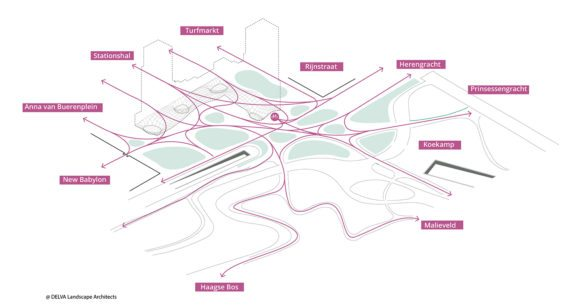 5 © DELVA Landscape Architects Urbanism Powerhouse Amvest Synchroon KJ Plein Centraal station Den Haag Koekamp Park Entree_Iso Stromen en verblijven