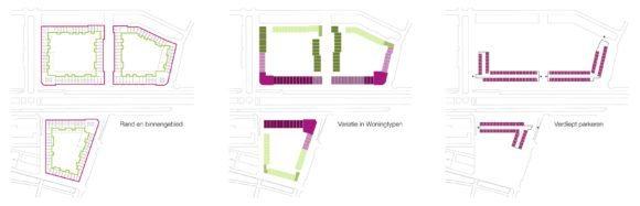 delva-landscape-architects-skonk-rotte-rotterdam-amsterdam-antwerpen-rotterdam-parkstad-powerhouse-company-schemas2
