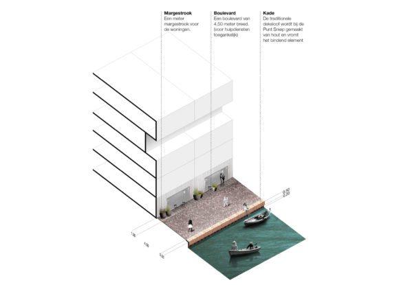 delva-landscape-architects-steven-delva-am-bam-powerhouse-company-viac-blonk-advies-diemen-sniep-copy