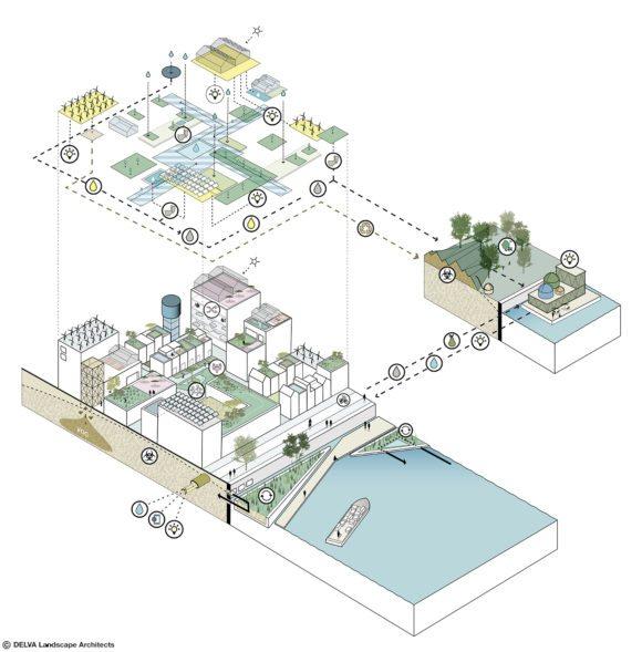 delva-landscape-architects-steven-circulair-buiksloterham-amsterdam-noord-antwerpen-smart-city-circulair-buiksloterham-ontwerpend-onderzoek-8